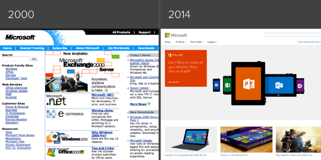 Microsoft_Then_and_Now-1