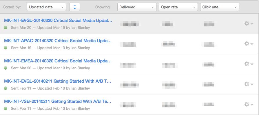 Hubspot_Email_Analytics