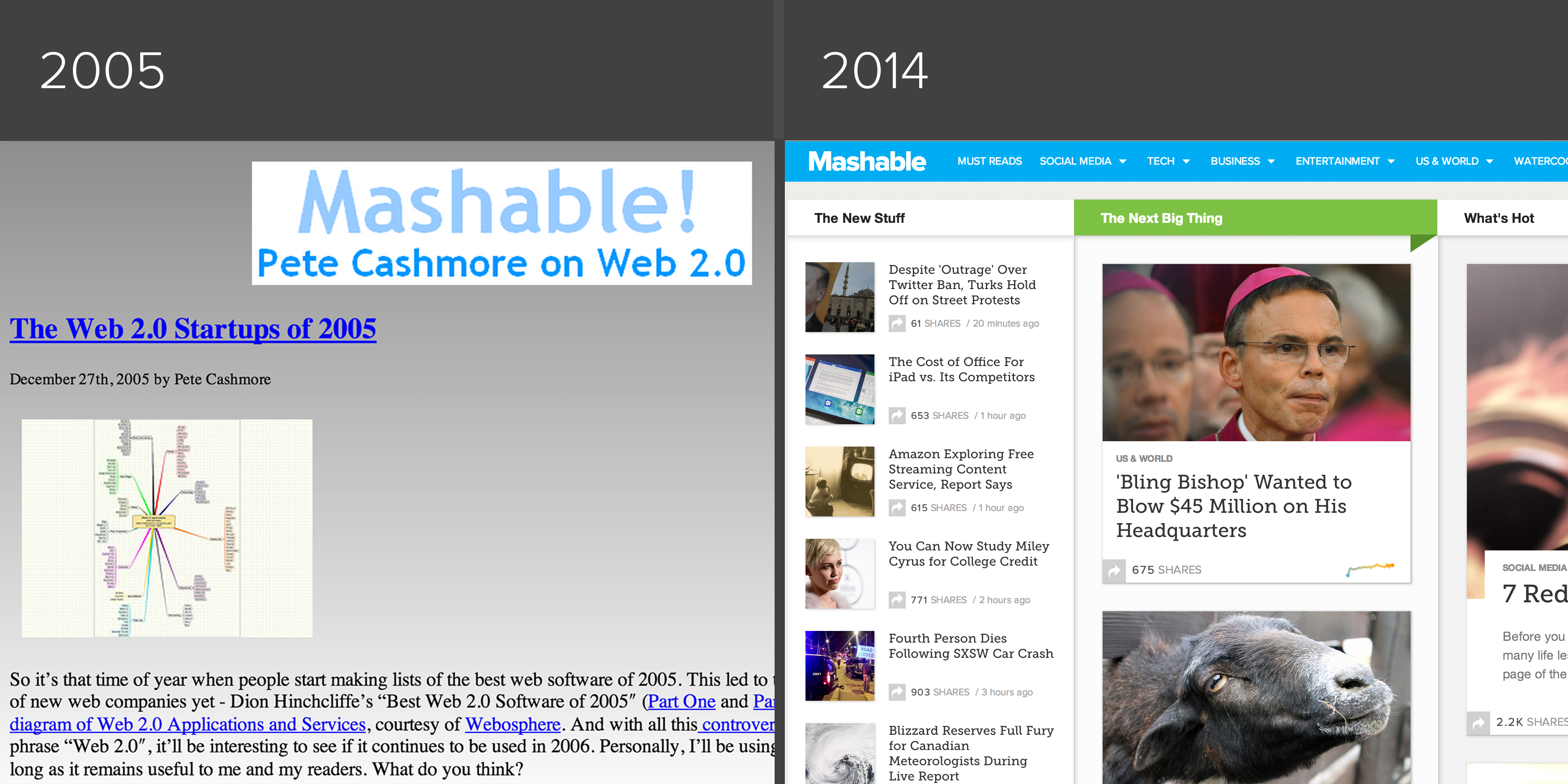 Mashable_Then_and_Now-1