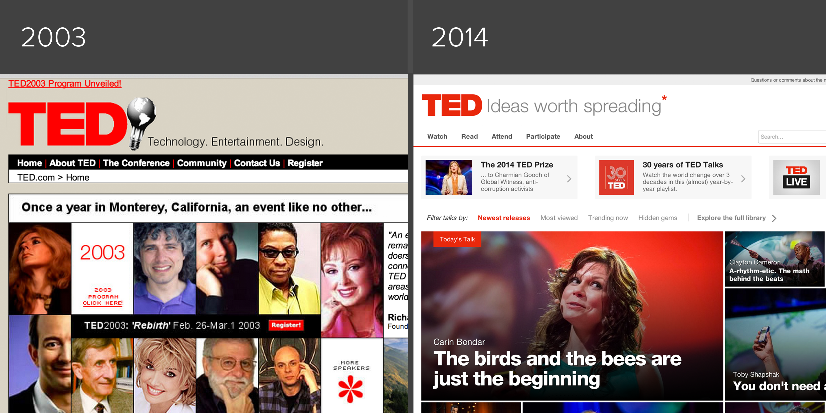 TED_Then_and_Now-1