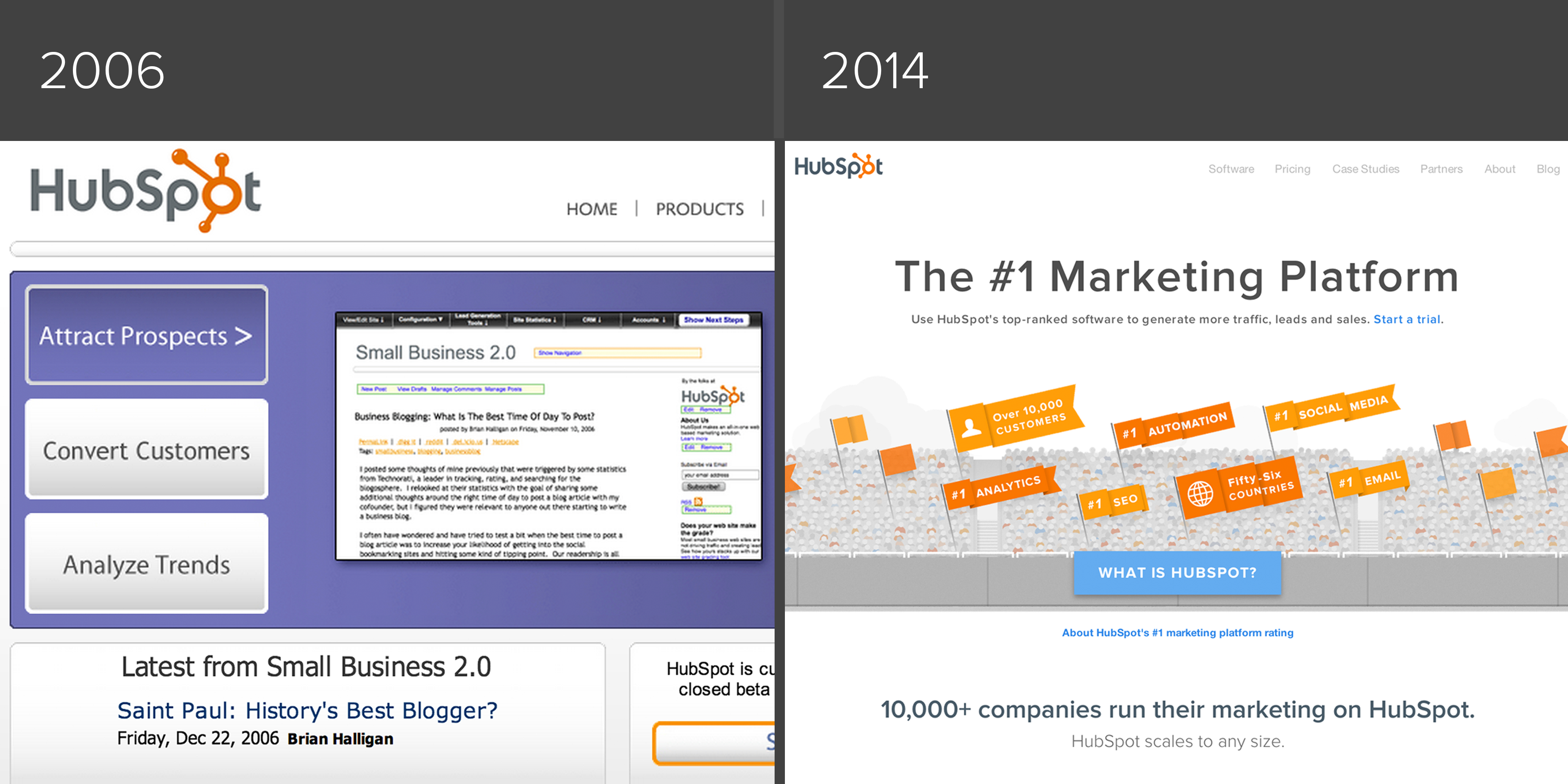 HubSpot_Then_and_Now-1