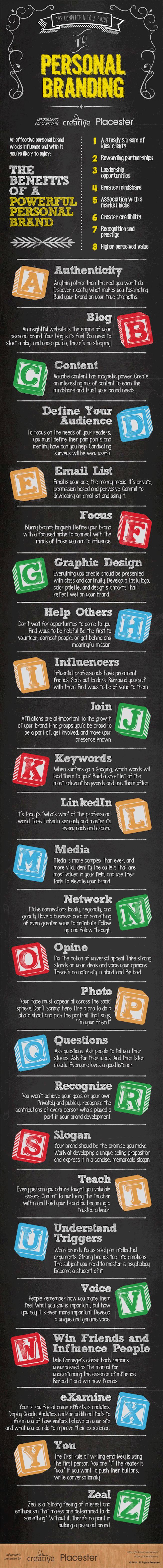 personal-branding-infographic