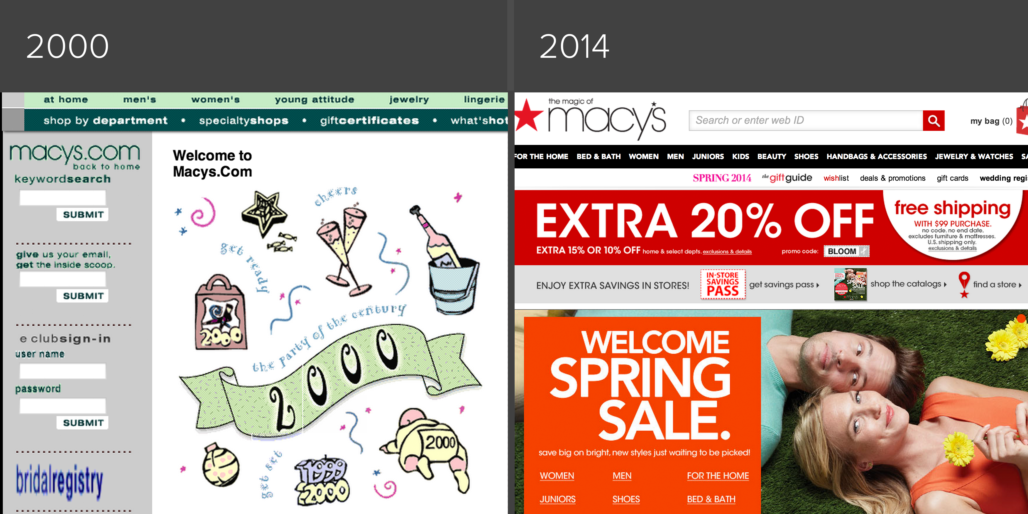Macys_Then_and_Now-2