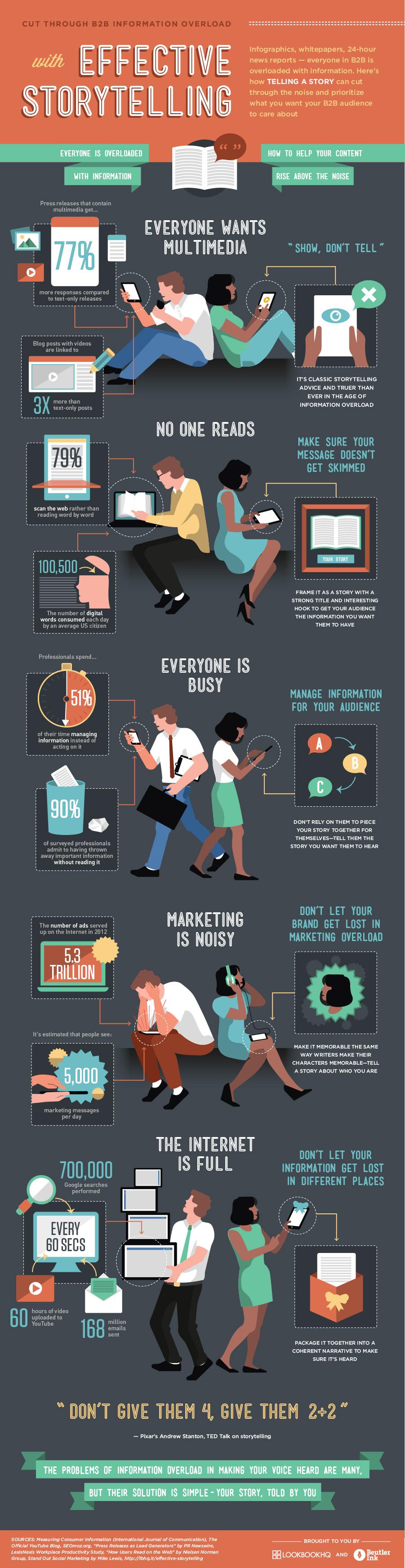 storytelling_infographic
