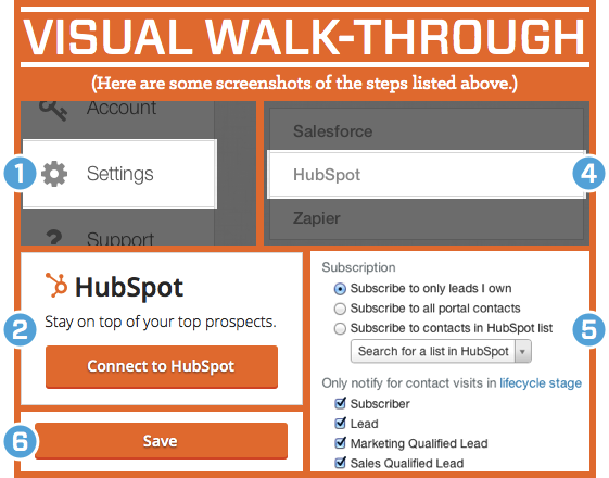 HubSpot_Hacks_Visual_Aid-1