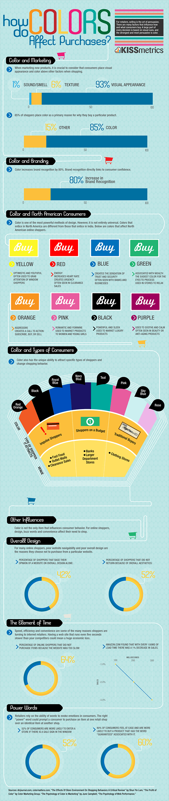 color-purchases-infographics