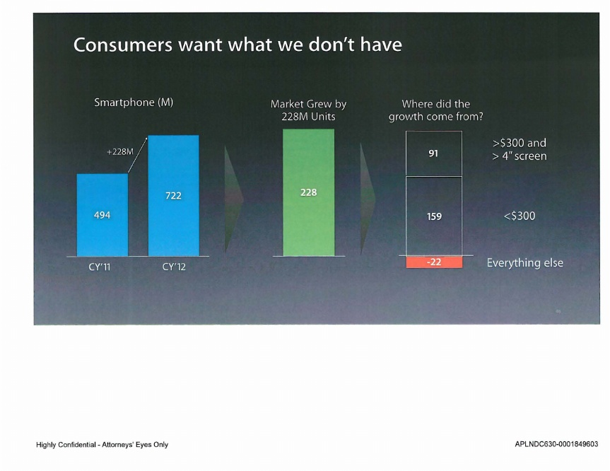 consumers_wants