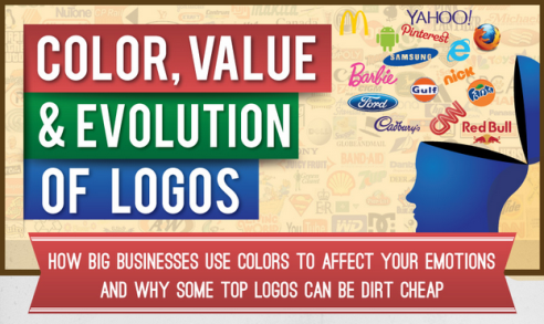 What Does Your Logo Color Really Mean? [Infographic]