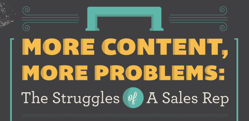 more-content-more-problems-sales-rep-struggles