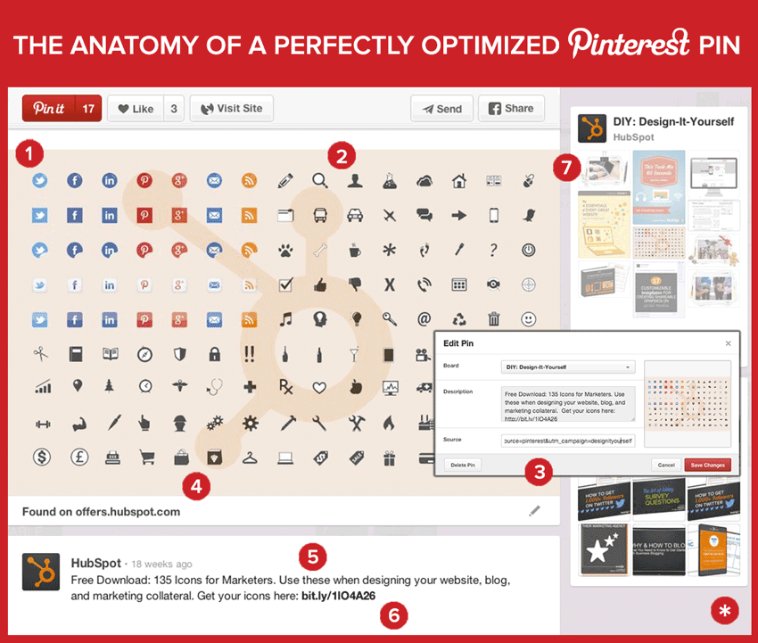 anatomy-of-a-perfect-pin-4