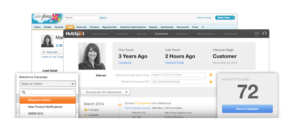 HubSpot-Salesforce Integration