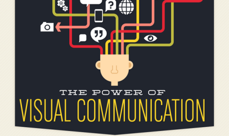 The Power of Visual Communication [Infographic]