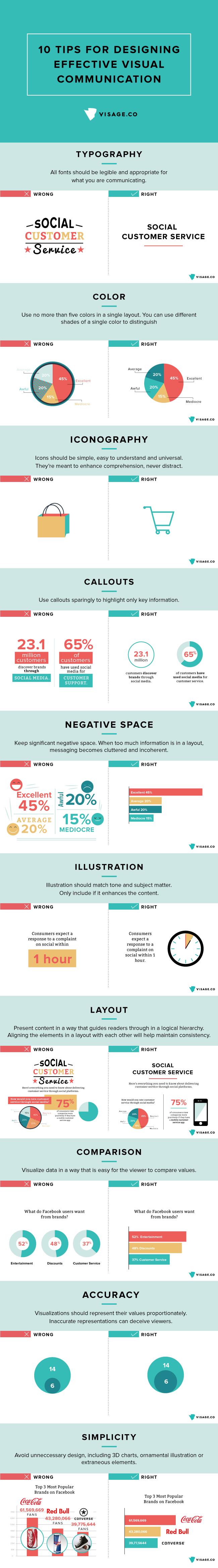 visage-hubspot-infographic