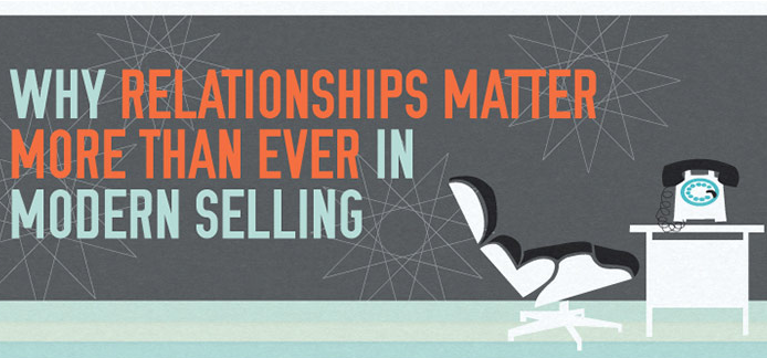 relationships-matter-more-than-ever-modern-selling-infographic