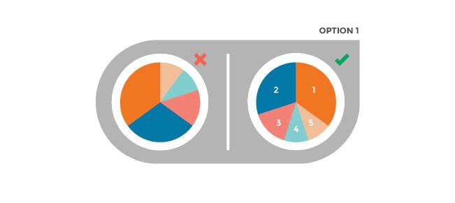 charts-tip1_1