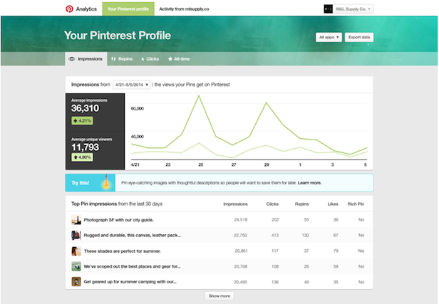 pinterest_analytics_screenshot