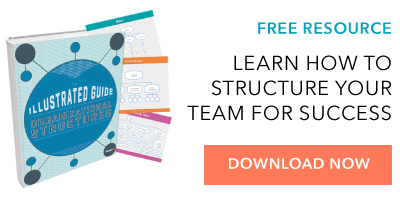 9 Types of Organizational Structure Every Company Should