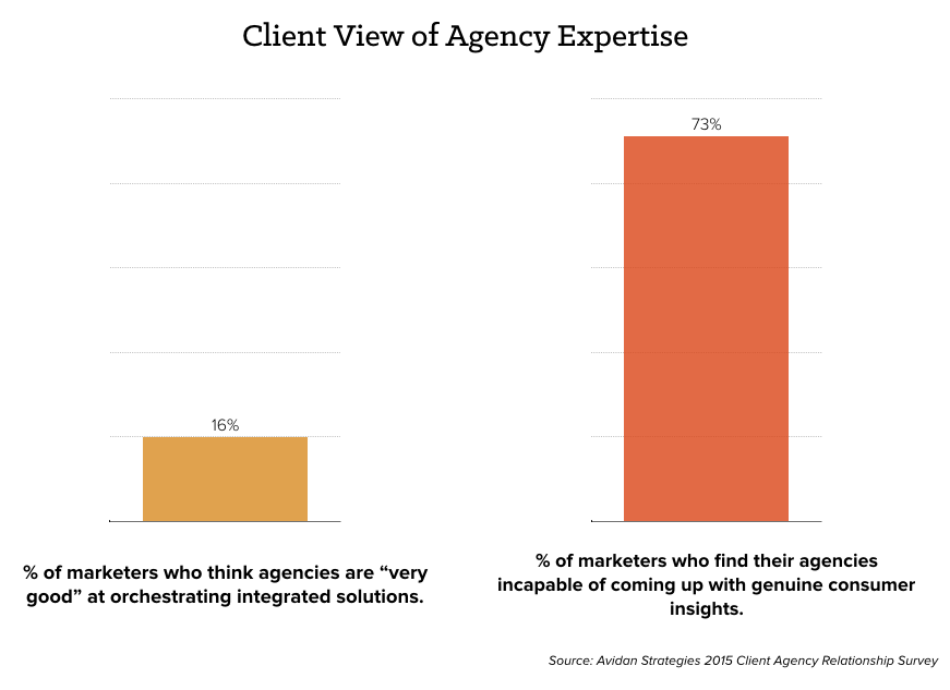 agency-expertise2.png