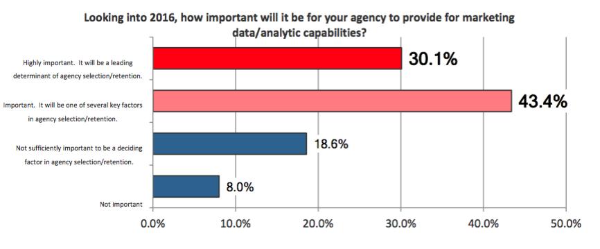 analytics-agencies.png