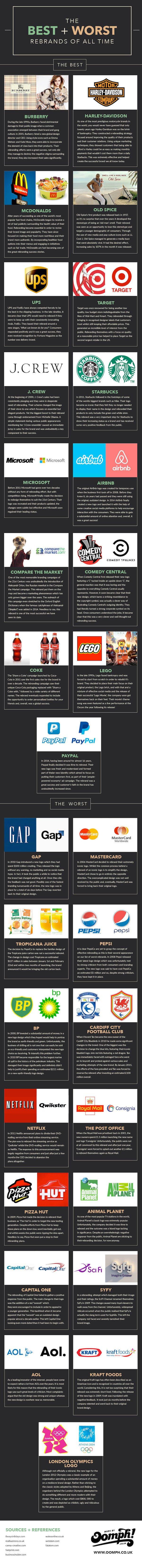 best-worst-rebrands-infographic.jpg