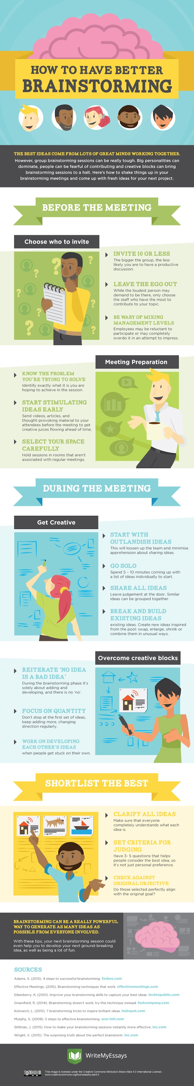 better-brainstorms-infographic.jpg