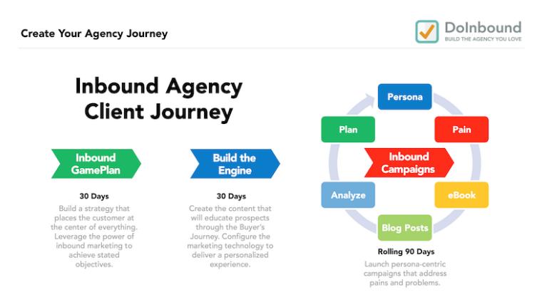 client-journey.png