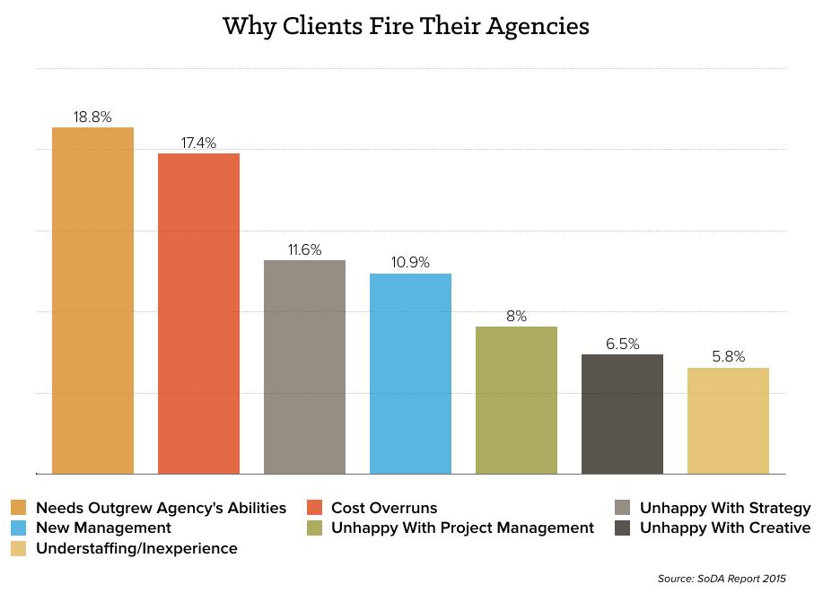clients-fire-agencies-chart.png