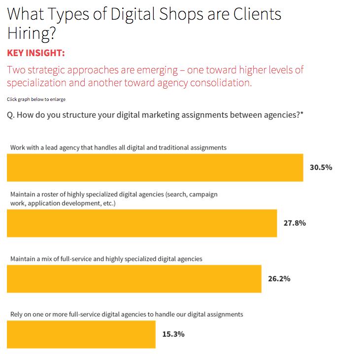 clients-hiring-agencies.png