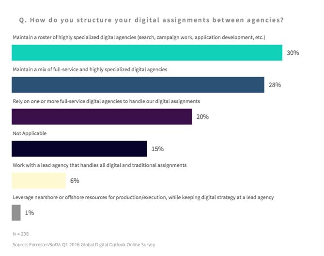 digital-assignments.png