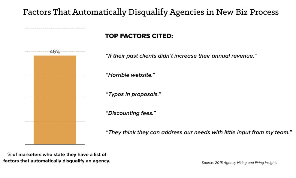 disqualify-agencies-chart.png