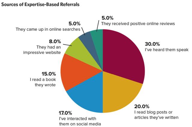 expert-referrals.png