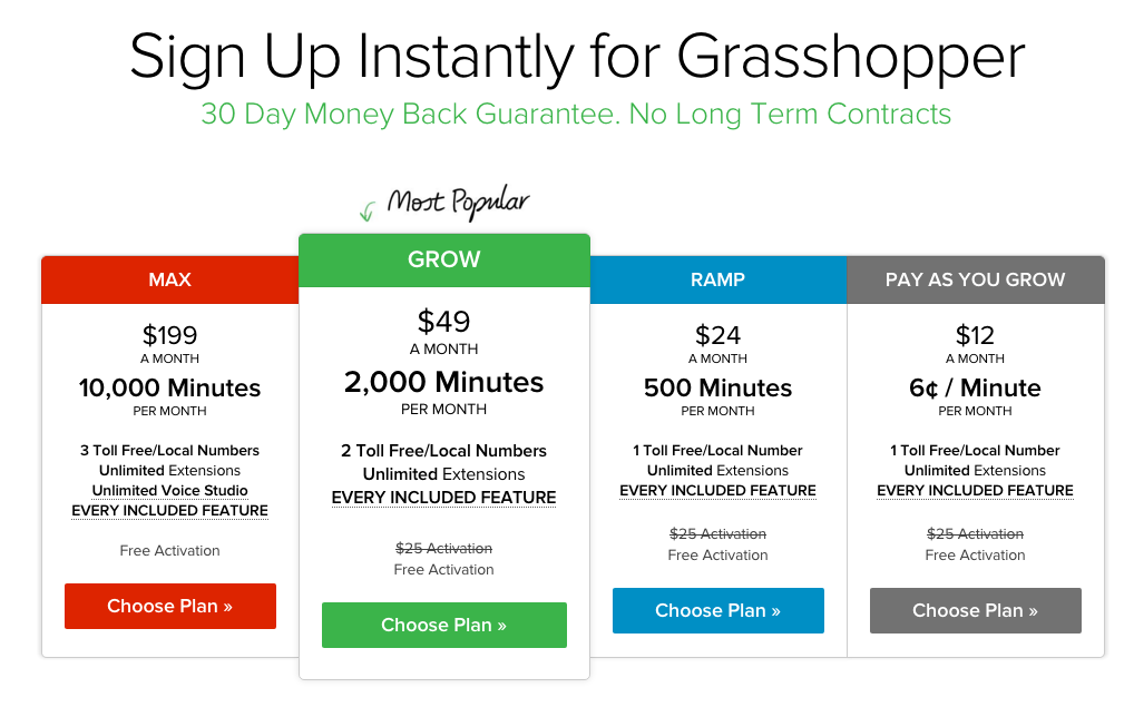 grasshopper-pricing.png
