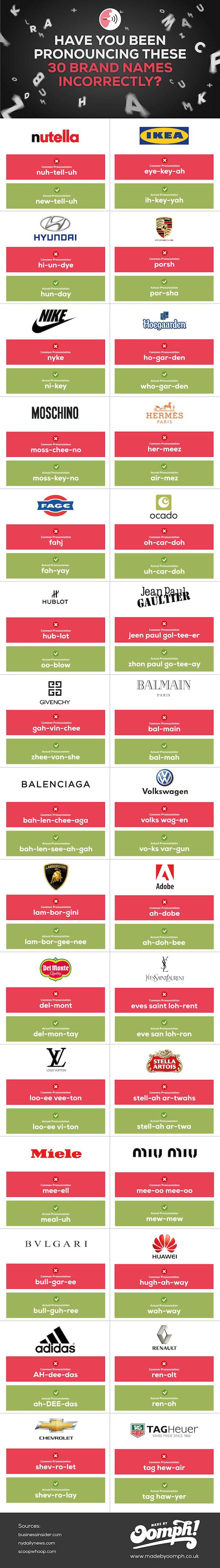 hard-to-pronounce-brand-names-infographic.jpg