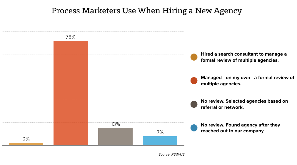 hire-agency-chart.png