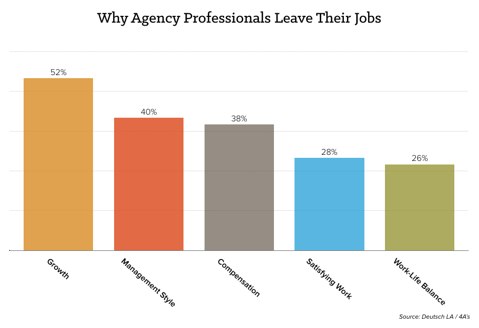 leave-job-chart-1.png