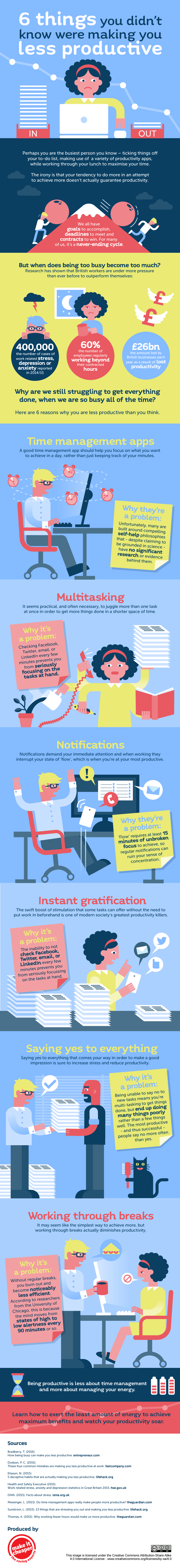 less-productive-infographic.png