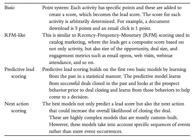 likelihood-buy-models.png