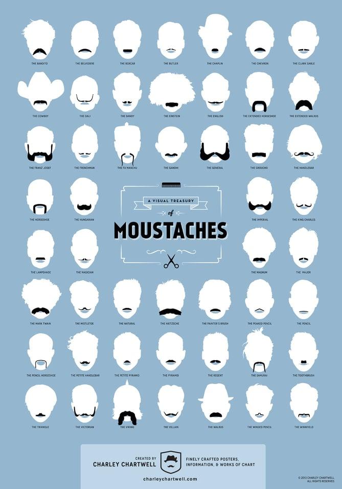movember-mustaches.jpg