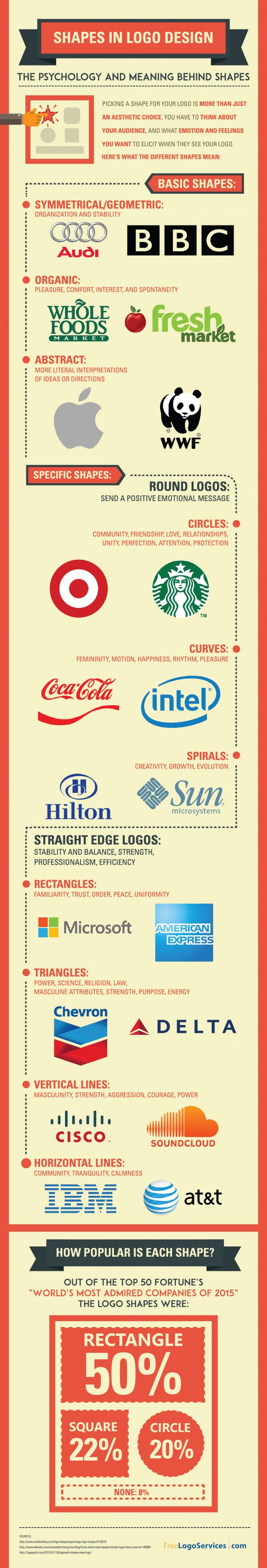 shapes-logos-infographics.jpg