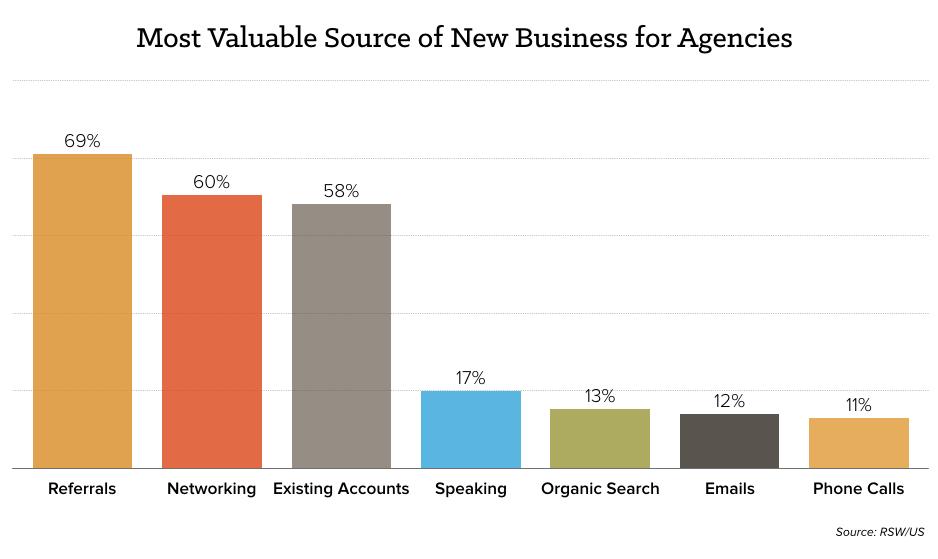 source-new-biz-chart.png