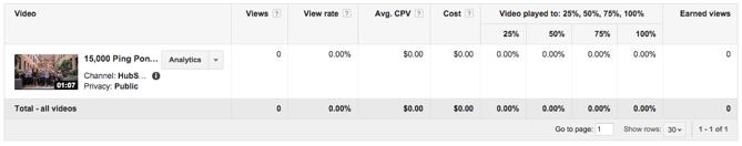 views-metrics.png
