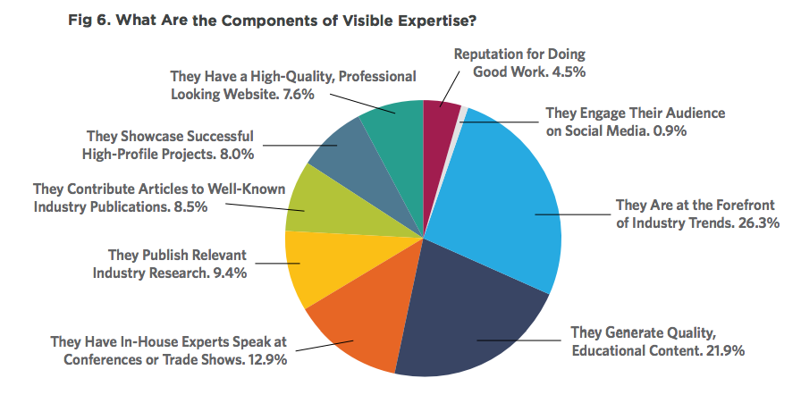 visible-expert-referrals.png