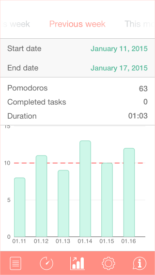 pomodoro-time-progress-iphone-full-339856-edited.png