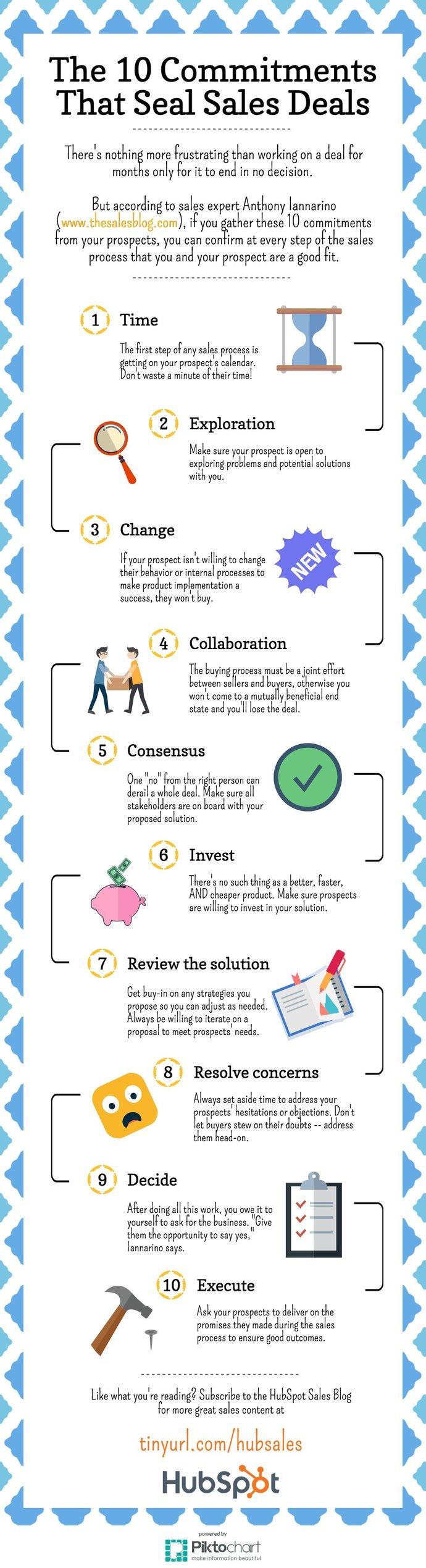 10-commitments-that-seal-sales-deals.jpeg
