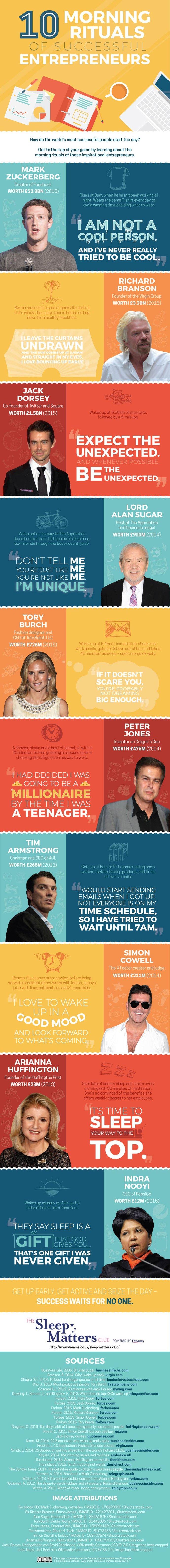 1431635672-10-morning-rituals-of-successful-entrepreneurs.jpg