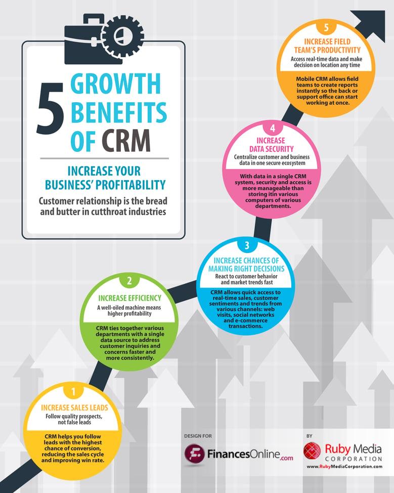 5-ways-a-crm-can-help-your-company-grow.jpg