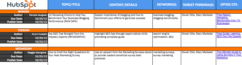9 free microsoft excel templates to make marketing easier 2 use it as a blog editorial calendar flashek Images