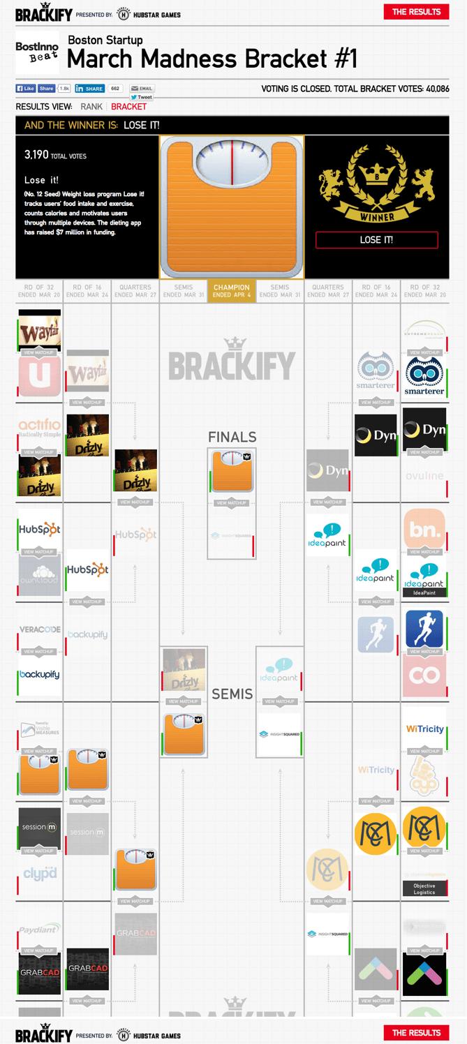 Brackify_Boston_Startup.png