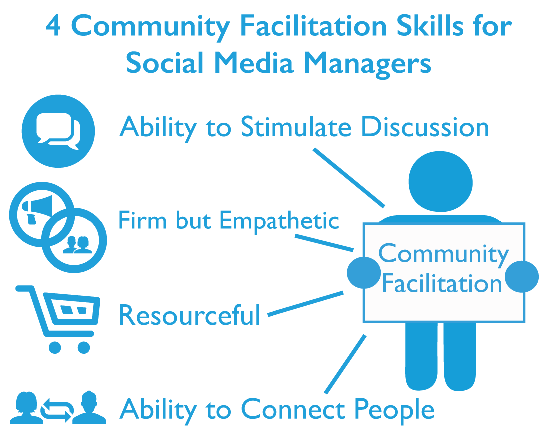 Community-Faciliator_1