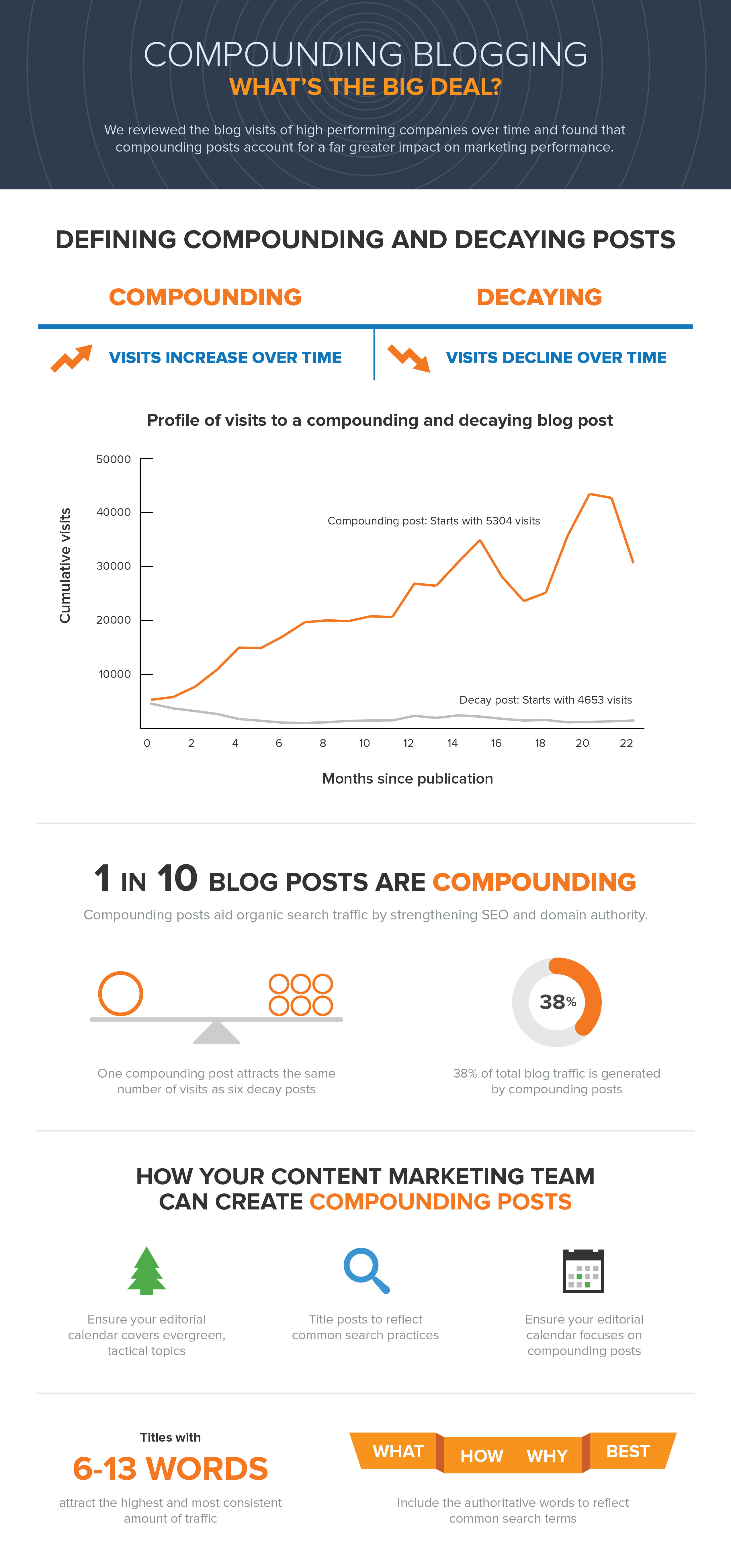 Compounding_Blog_infographic.jpg